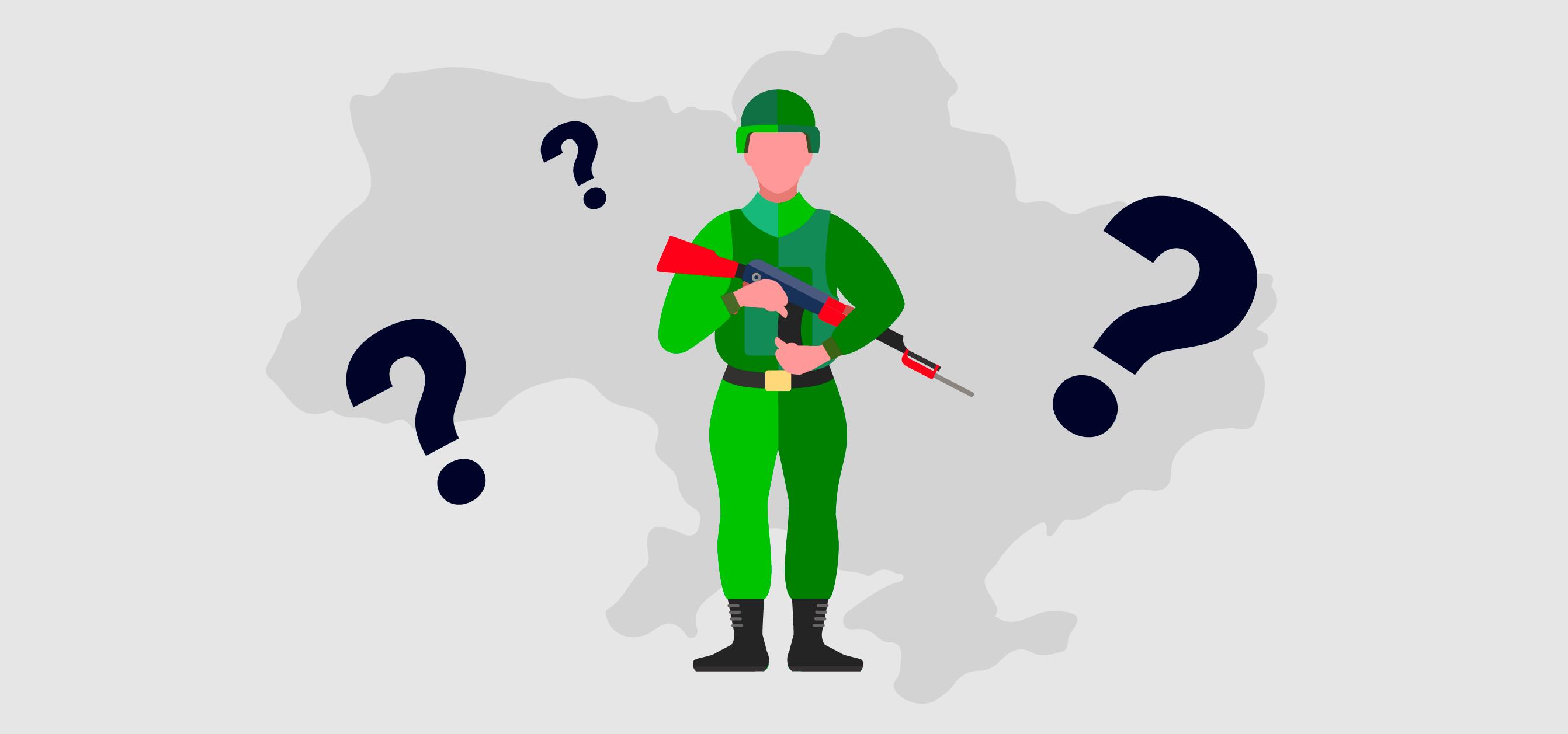 Военное положение в Украине 2018
