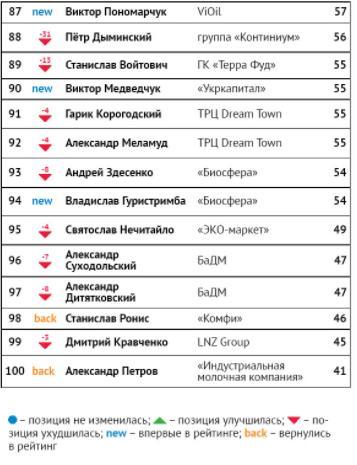 Автокефалия УПЦ, РФ без Google, протест Еревана: новости недели