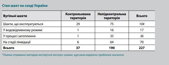 Тема дня. Из-за шахты Юнком Азовское море может стать мертвым