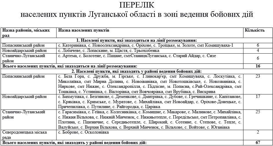 Не то АТО. Как сегодня изменится формат войны в Донбассе