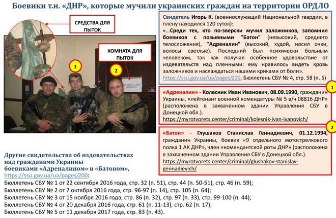 СБУ идентифицировала шестерых садистов, которые пытали заложников