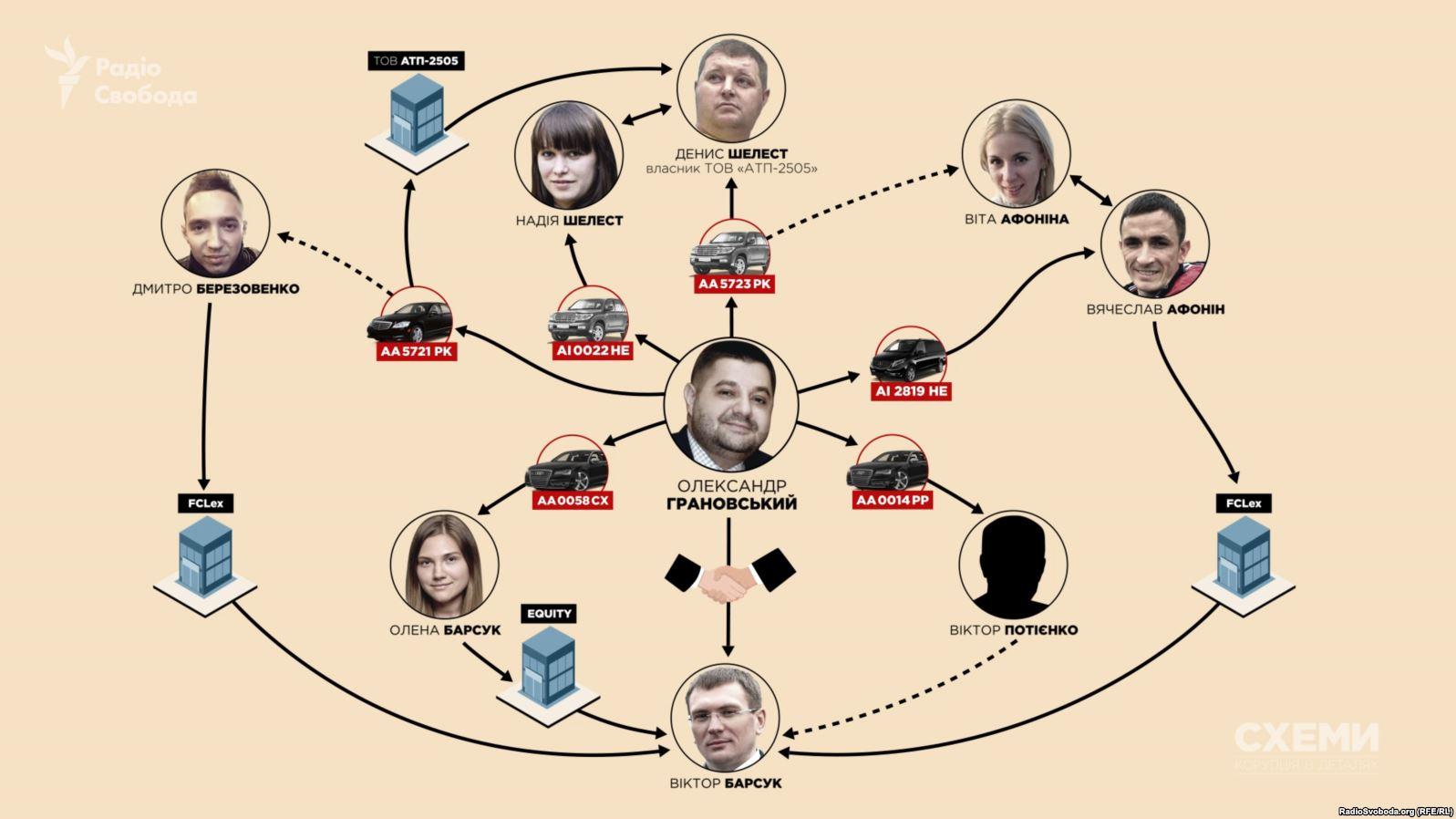 Грановский не декларирует элитные авто и коттедж под Киевом – СМИ