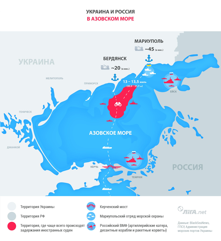 Поле боя - вода. Как Москва давит на Украину в Азовском море