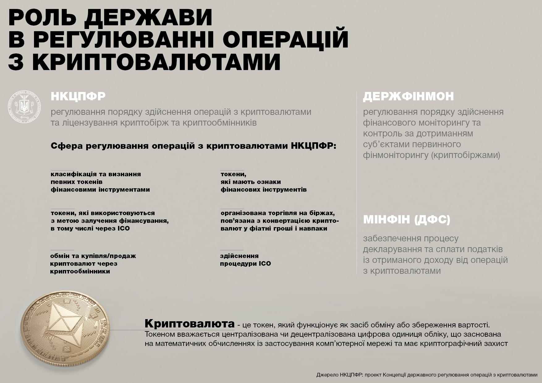 Алексей Мушак внес законопроект о налоге на криптовалюту - фото 3
