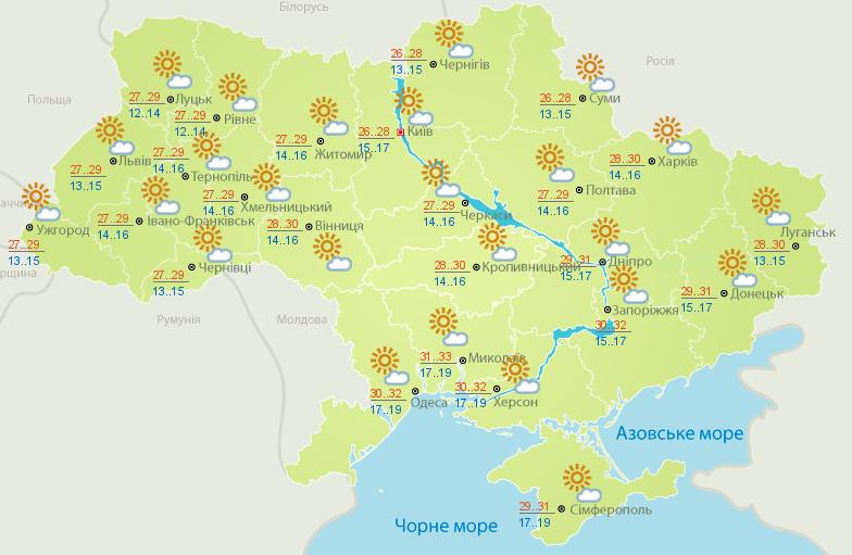 Погода в Украине завтра пляжная: без осадков и жара до +33°C