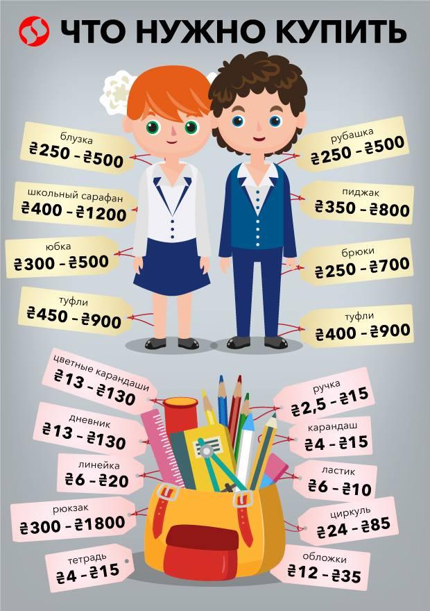Как собрать ребенка в школу и сэкономить: 10 полезных лайфхаков