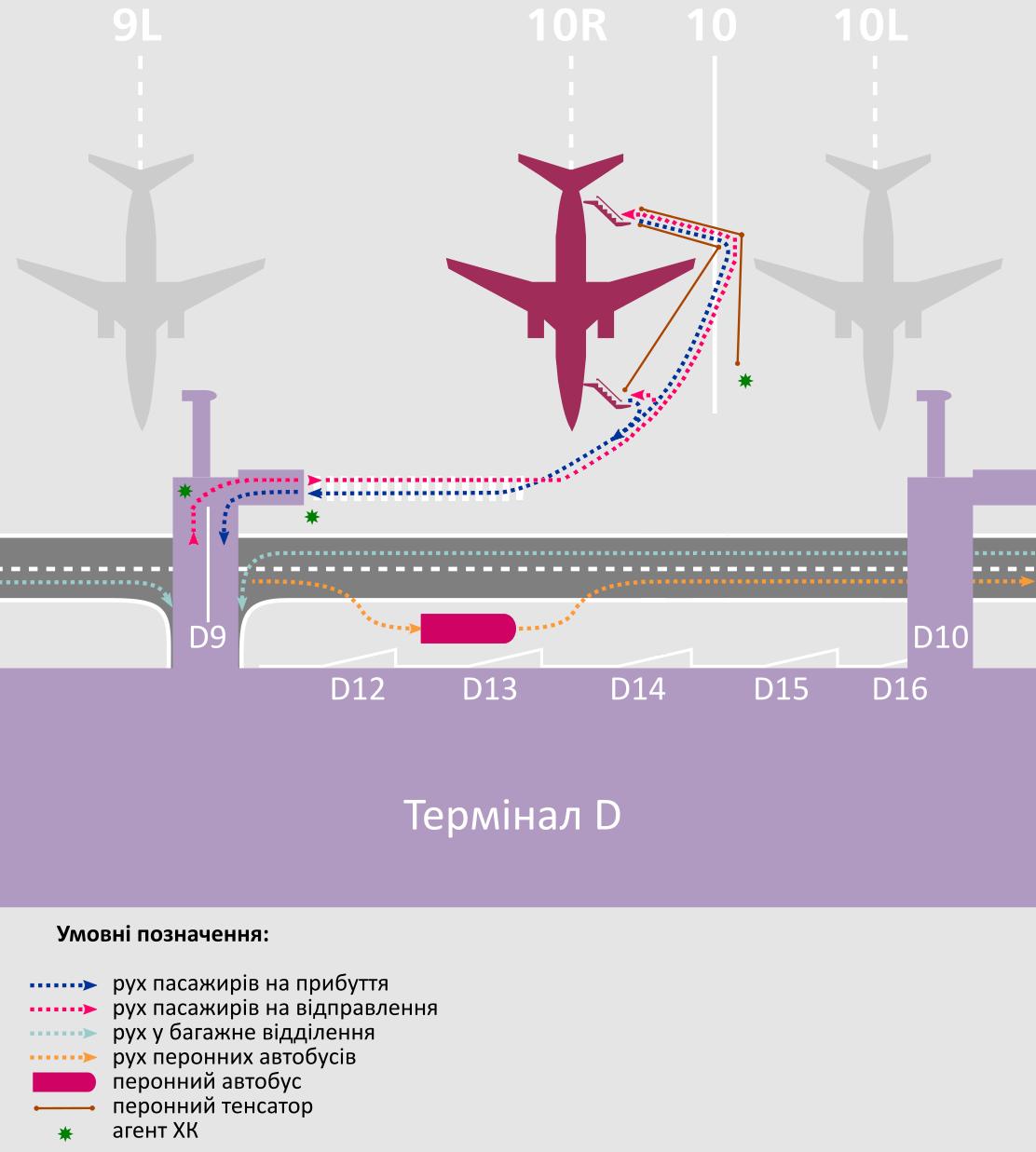 Схема размещения самолета Ryanair в аэропорту Борисполь