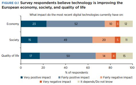 Роботы против человека: 5 тезисов о будущем рынка труда
