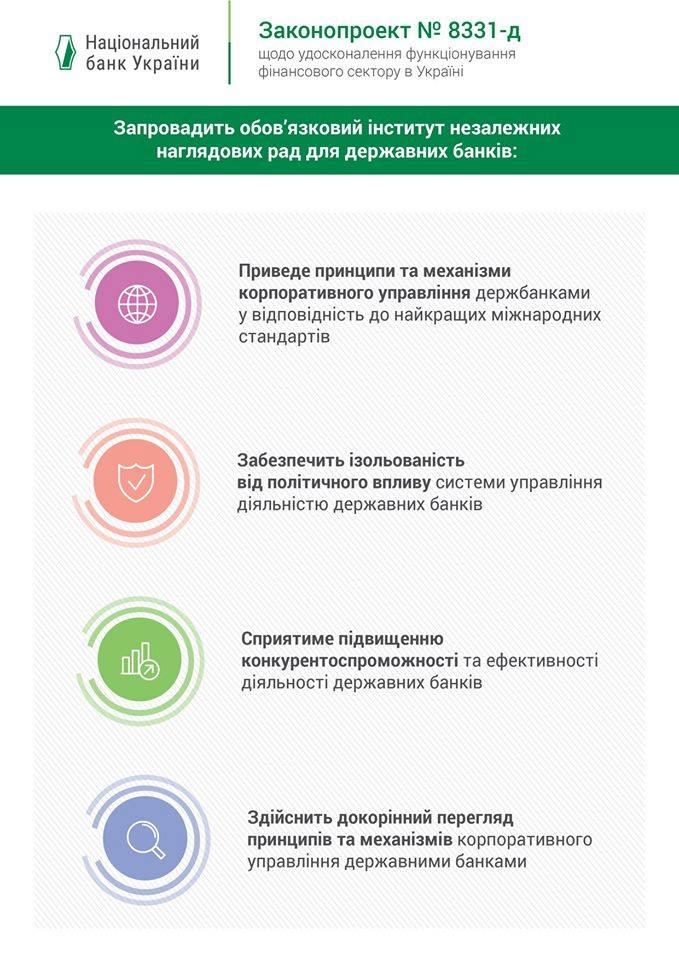 Схема: пресс-служба НБУ