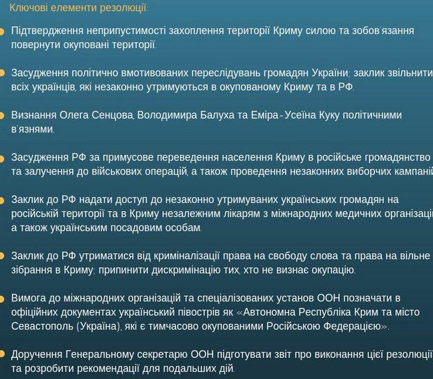 На комитете Генассамблеи ООН одобрили резолюцию Украины по Крыму