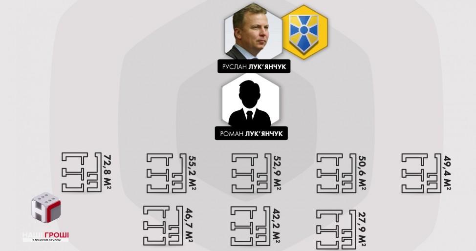 Дом вместо общежития на Печерске: кто скупает квартиры - СМИ