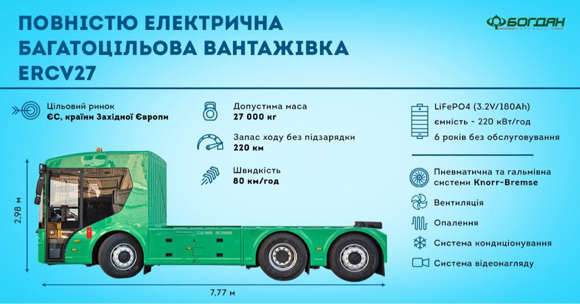 Богдан представил первый украинский электрогрузовик: фото, видео