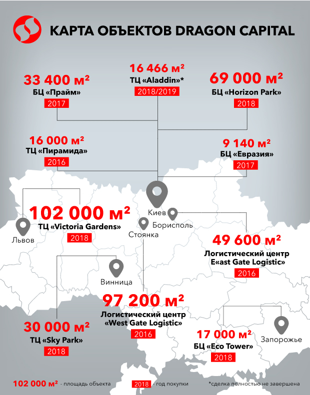 Дорогой портфель. Как Томаш Фиала стал крупнейшим рантье Украины