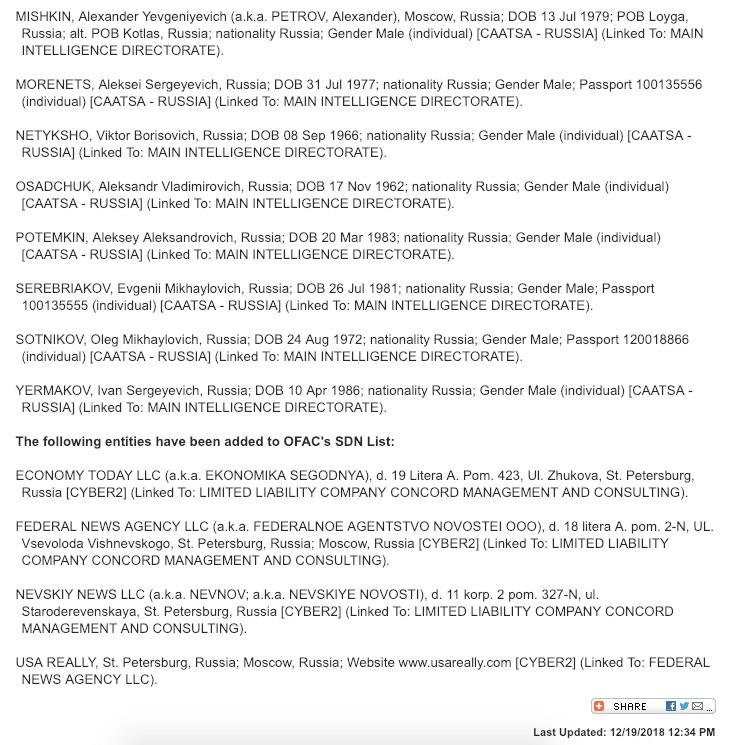 США ввели санкции против Боширова, Петрова и других агентов ГРУ