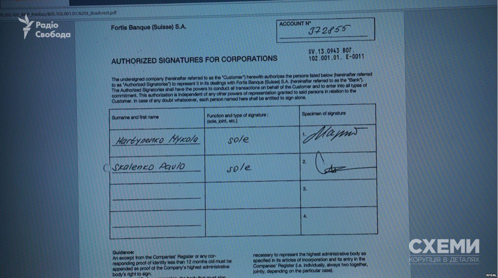 Документы из швейцарского банка Fortis Banque (фото - Радио Свобода)