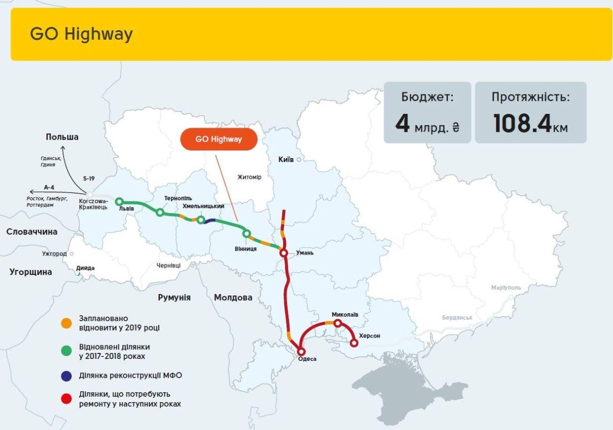GO Highway: дорогу от Львова до Одессы обещают через два года