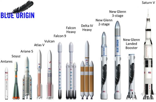 По стопам SpaceX: у Безоса показали новую тяжелую ракету — ролик