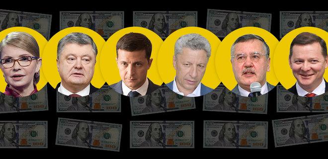 Как Порошенко, Тимошенко и Зеленский обещают бороться с коррупцией ...