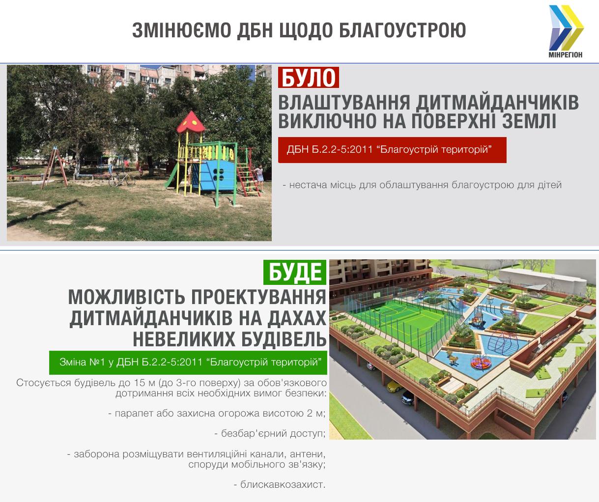 В Украине разрешили размещать детские площадки на крышах домов