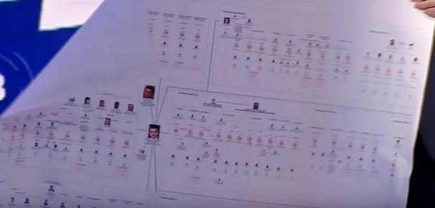 Аваков намекнул, что у Порошенко подкупают избирателей: видео