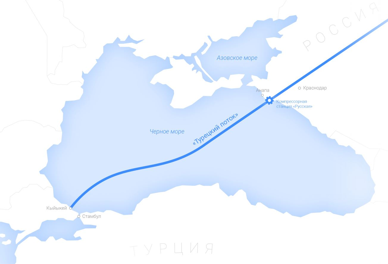 Картинки по запросу Турецкий поток