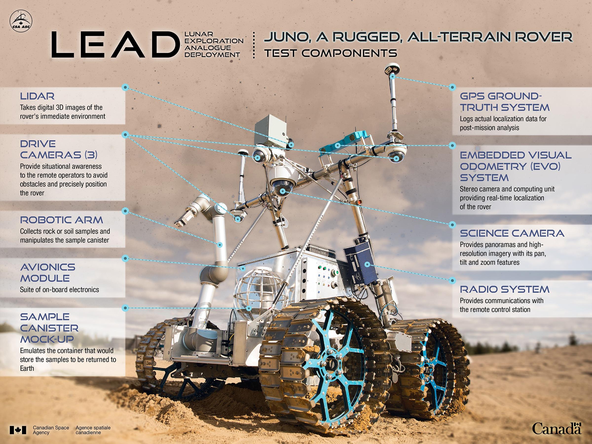 В Канаде показали луноход для миссии на спутник Земли: видео