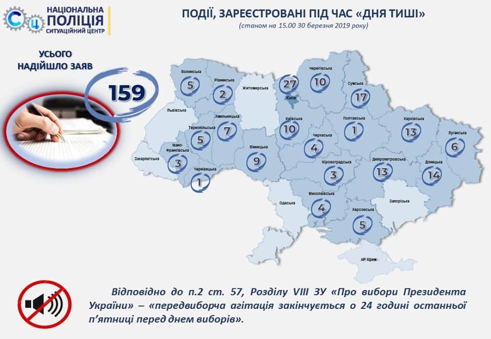 """В """"день тишины"""" в полицию поступило 159 заявлений о нарушениях"""