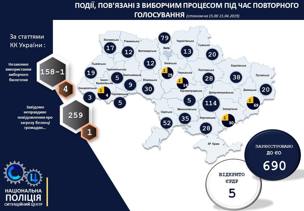 Выборы. У полиции - 690 сообщений о нарушениях: инфографика