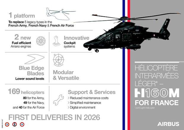 Военный вертолет, руль-сенсор, смарт-светофор: новости технологий