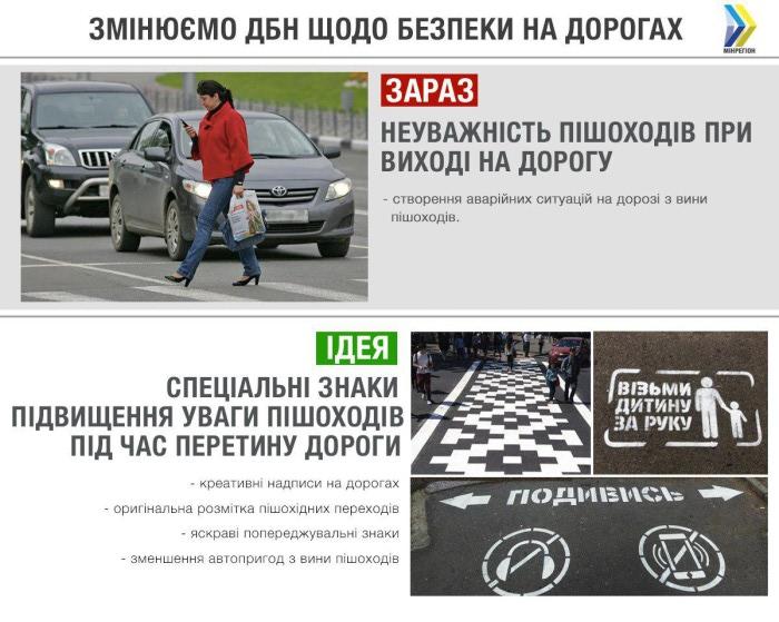 На дорогах могут появиться знаки, повышающие внимание пешеходов