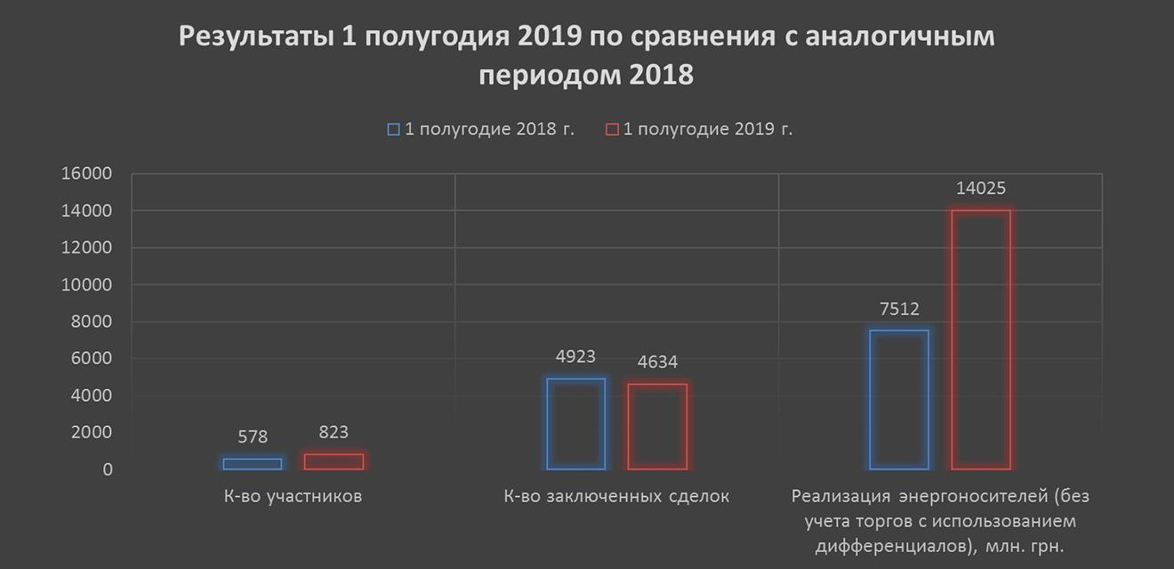 Украина торговли на бирже прогнозы на форекс на 30 сентября