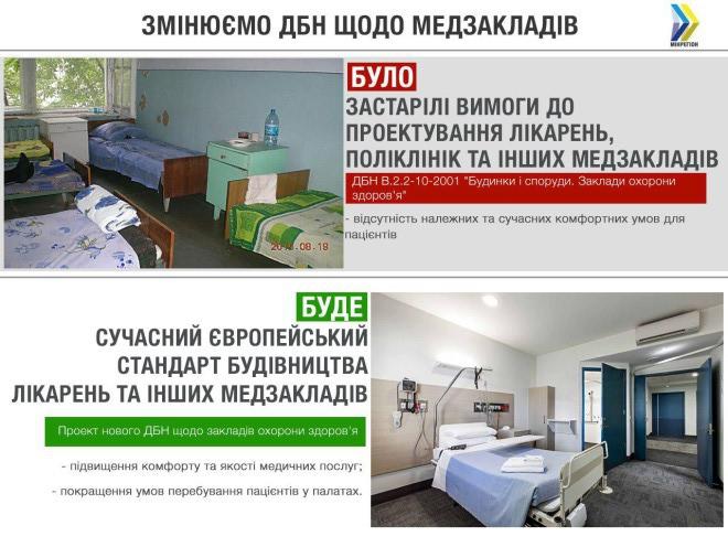 Больницы в Украине будут строить и ремонтировать по-новому