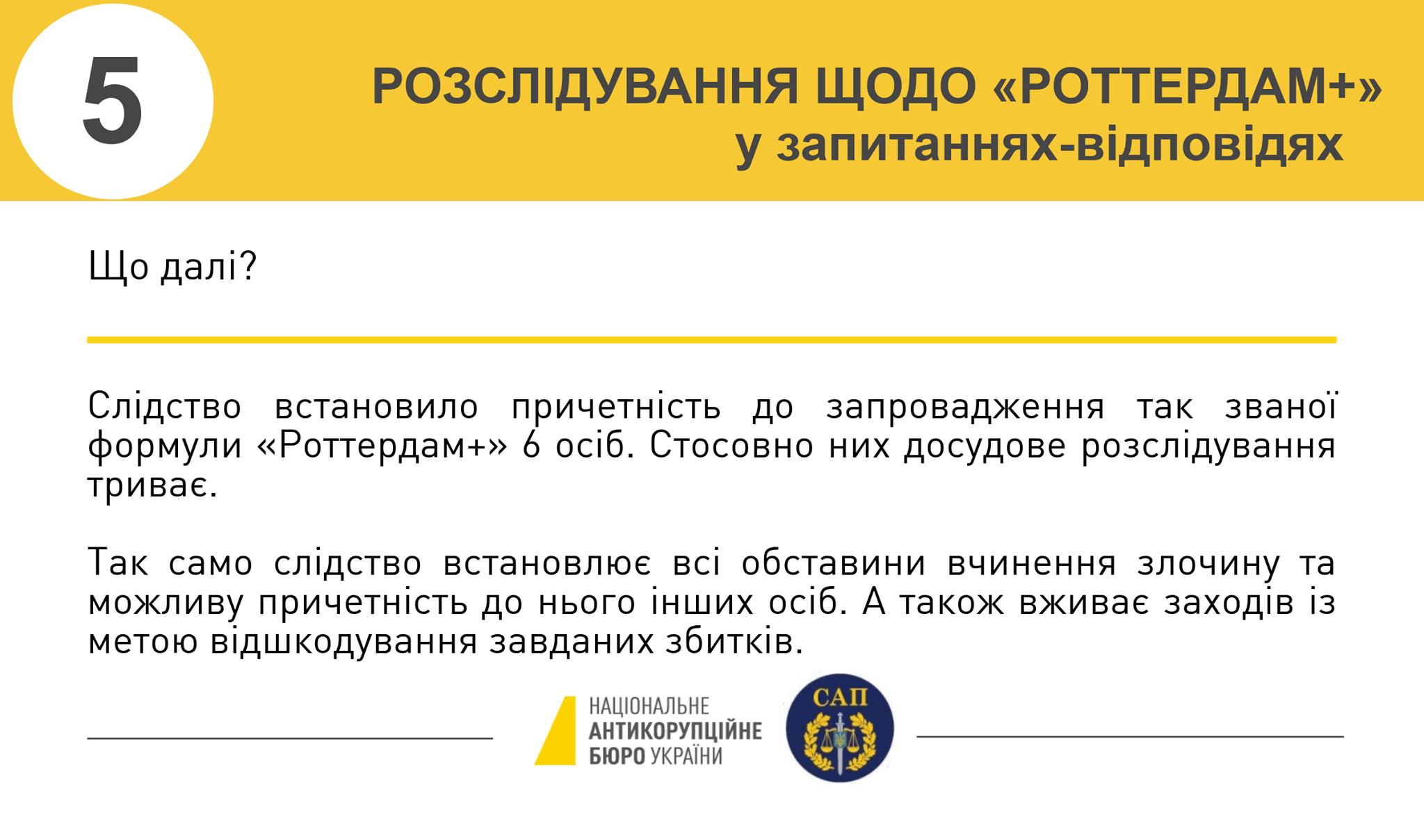 Роттердам+: НАБУ опубликовало схему и подробности расследования