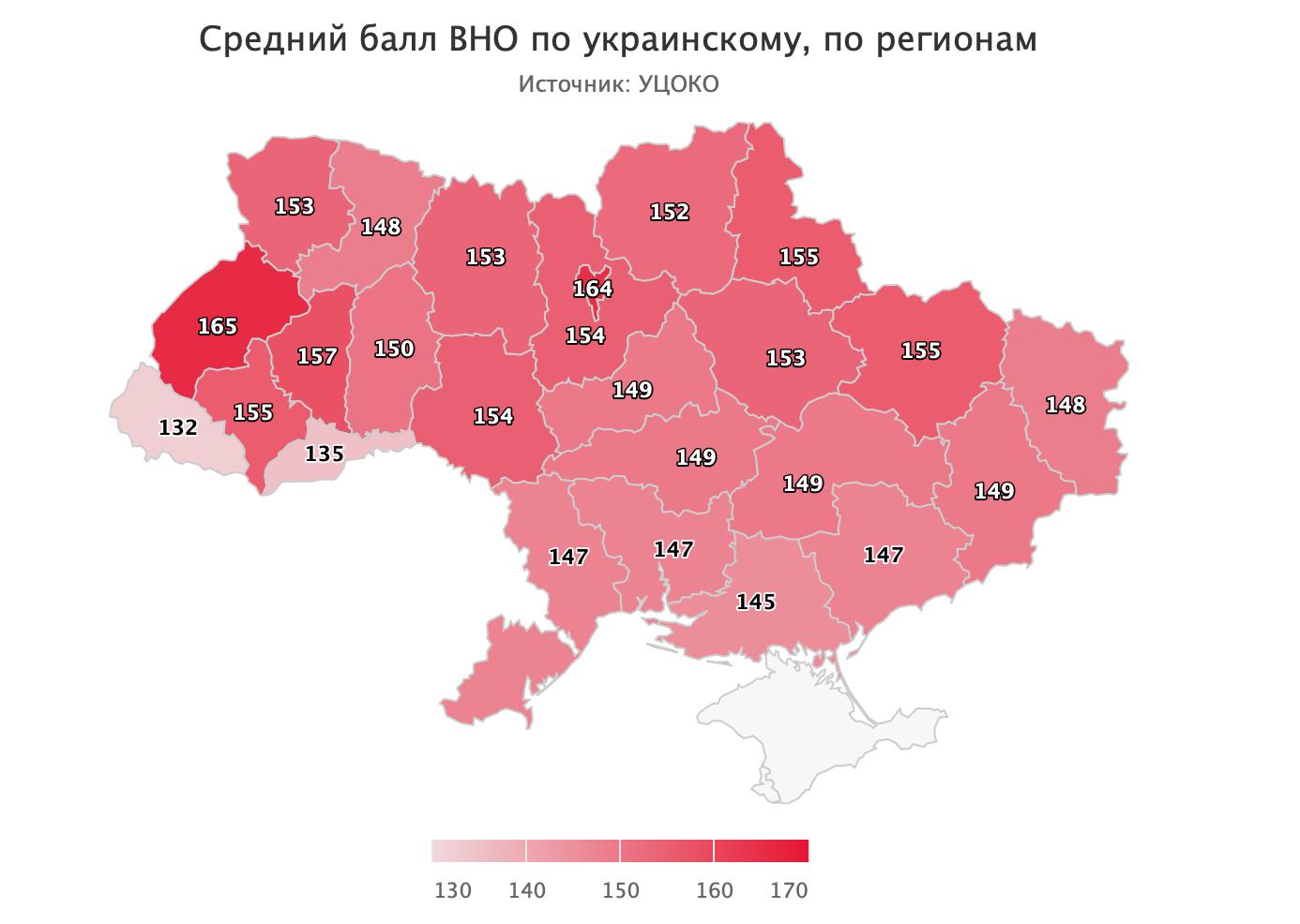Родная школа. Результаты ЗНО 2019: непроходные предметы, умные девочки и гений из Харькова