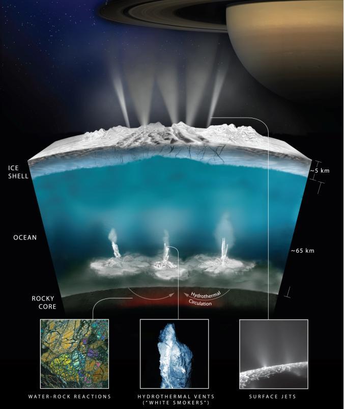 Официально. NASA полетит искать жизнь на спутнике Юпитера - фото
