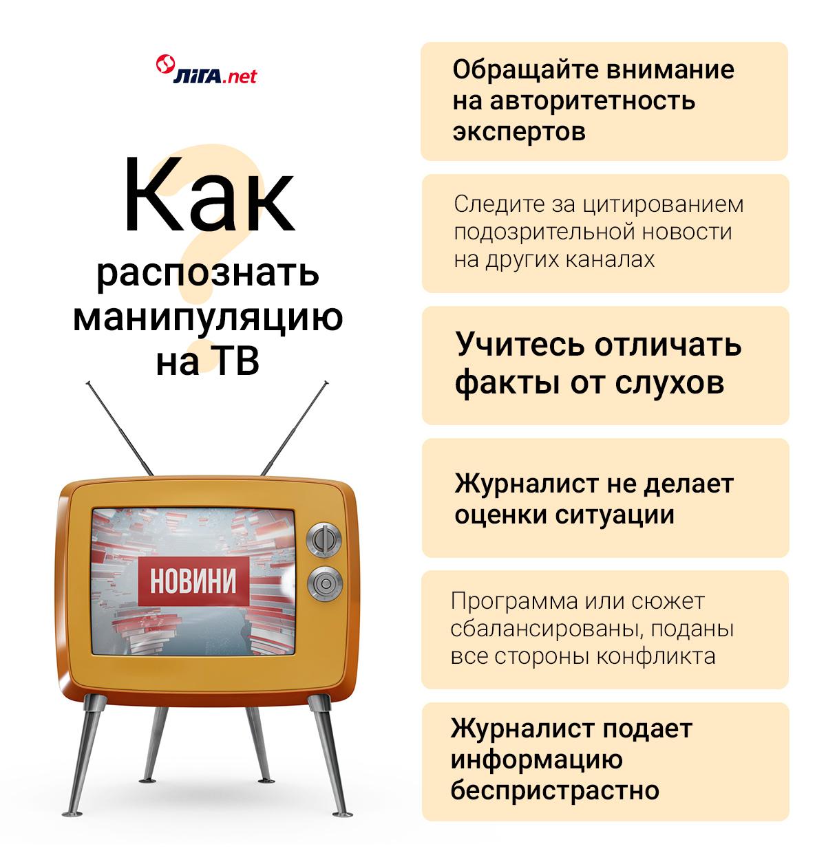 #Медиагигиена. Как телевизор и олигархи уничтожают критическое мышление
