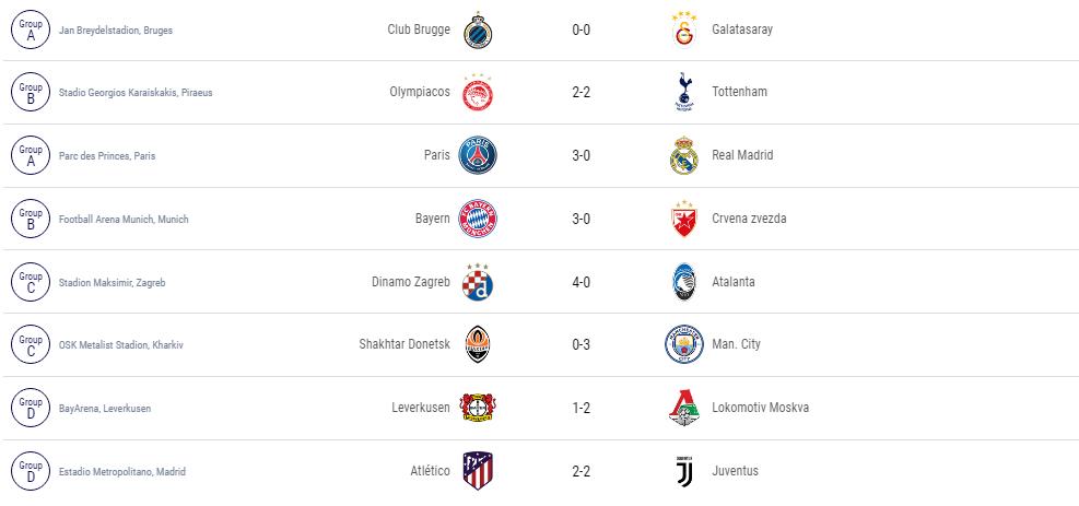 Футбол. Результаты игрового дня Лиги чемпионов – видео