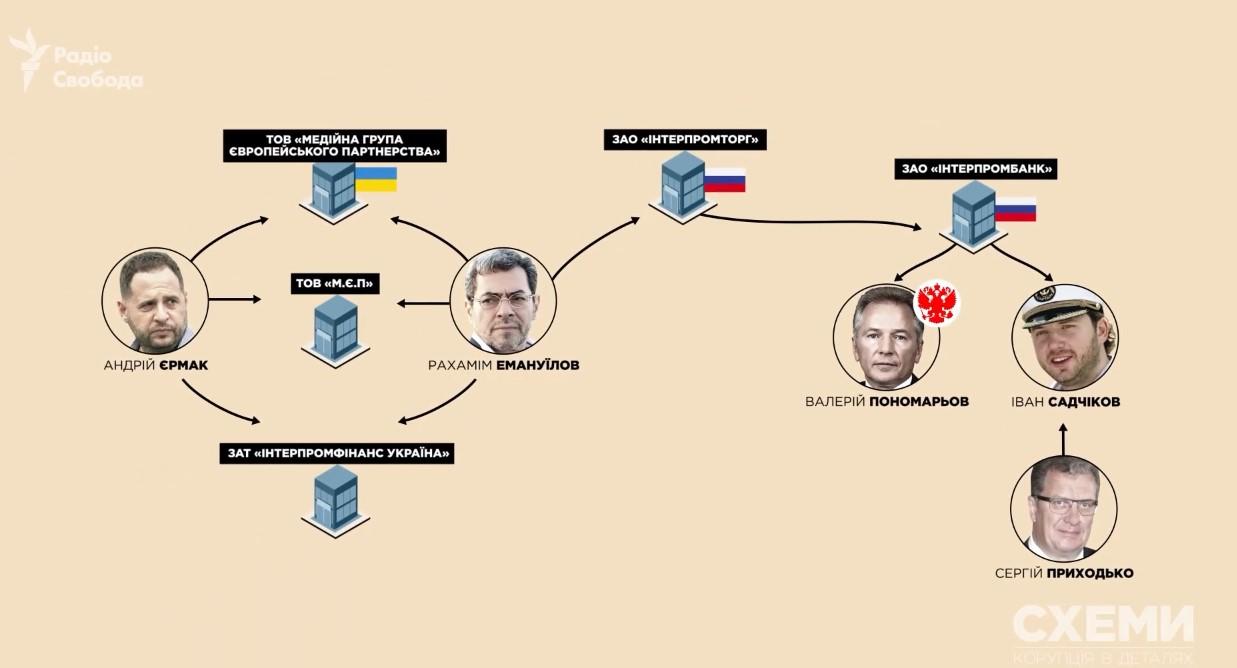 """""""Зрада відміняється"""", - Зеленський виступив зі зверненням, де прояснив свою позицію стосовно Донбасу - Цензор.НЕТ 6853"""