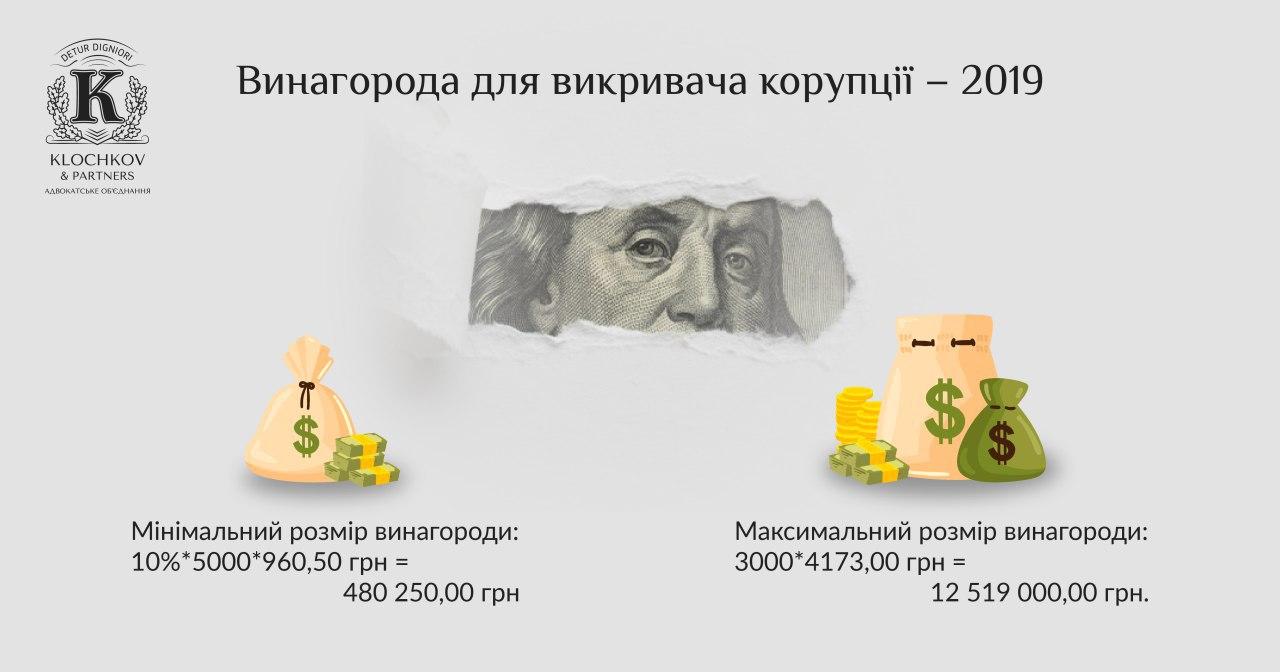 Винагорода для викривача корупції 2019