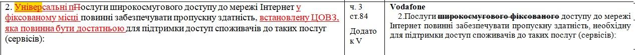 І знову здрастуйте! Як Зе-влада збирається регулювати інтернет в Україні