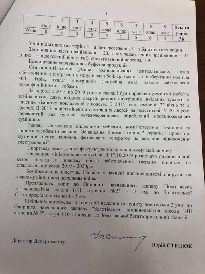 Луганская ОГА: Школа в Золотом находится на линии разграничения