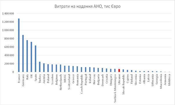 Плата за небо. Скільки коштує проліт над Україною