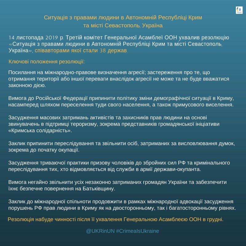 Права человека в оккупации. В ООН приняли резолюцию по Крыму