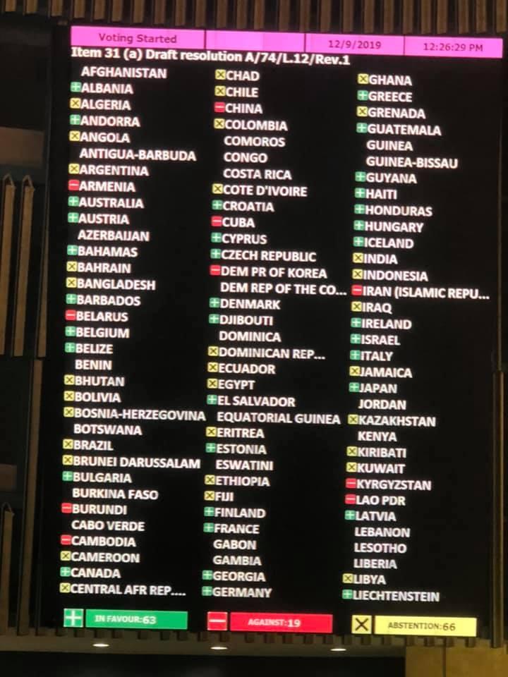 19 стран. Кто в ООН голосовал против деоккупации Крыма: список