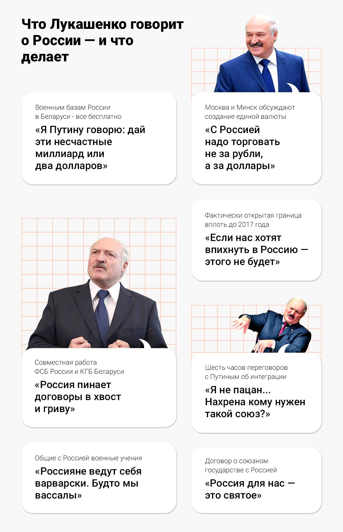 """""""Можем получить внезапную сдачу Беларуси к Новому году"""". Устоит ли Лукашенко перед Путиным"""