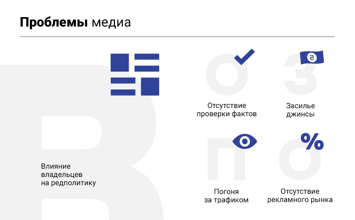 Коллаж - LIGA.net