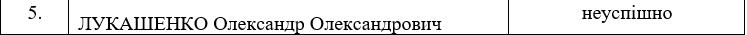 Прокурор, який підписав підозру Антоненку, не пройшов атестацію