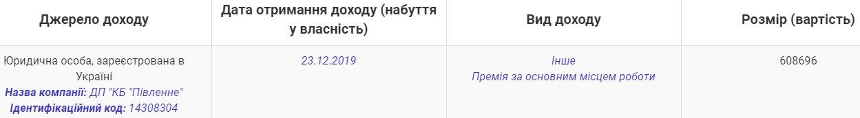Гендиректор КБ Южное выписал себе премию на 608 000 грн