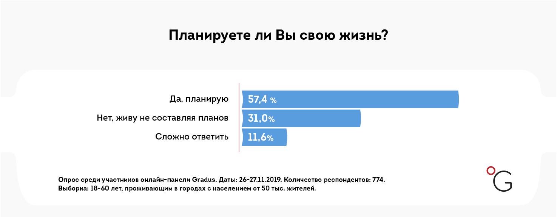 В Украине измерили уровень счастья. Женщины и жители юга чувствуют себя лучше