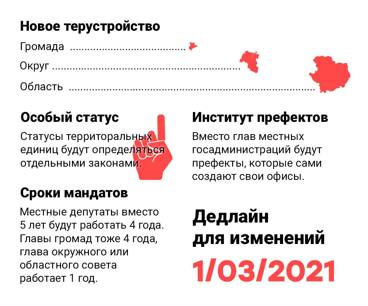 Что предлагал Зеленский в первой редакции законопроекта (фото - LIGA.net)
